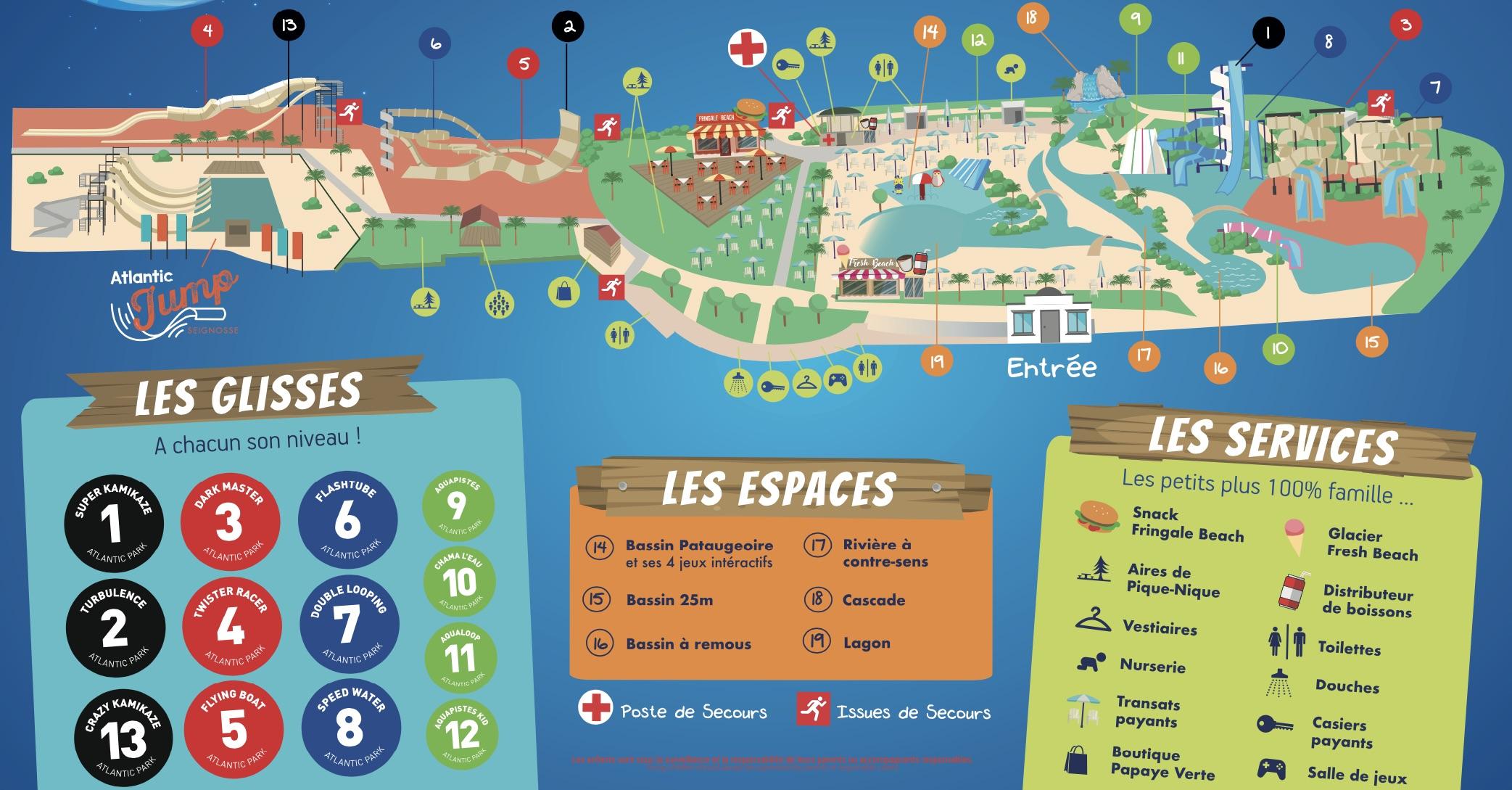 Plan Atlantic Park